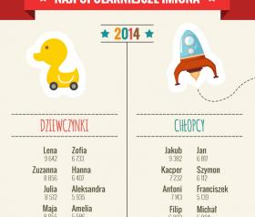 imię dla dziecka 2014